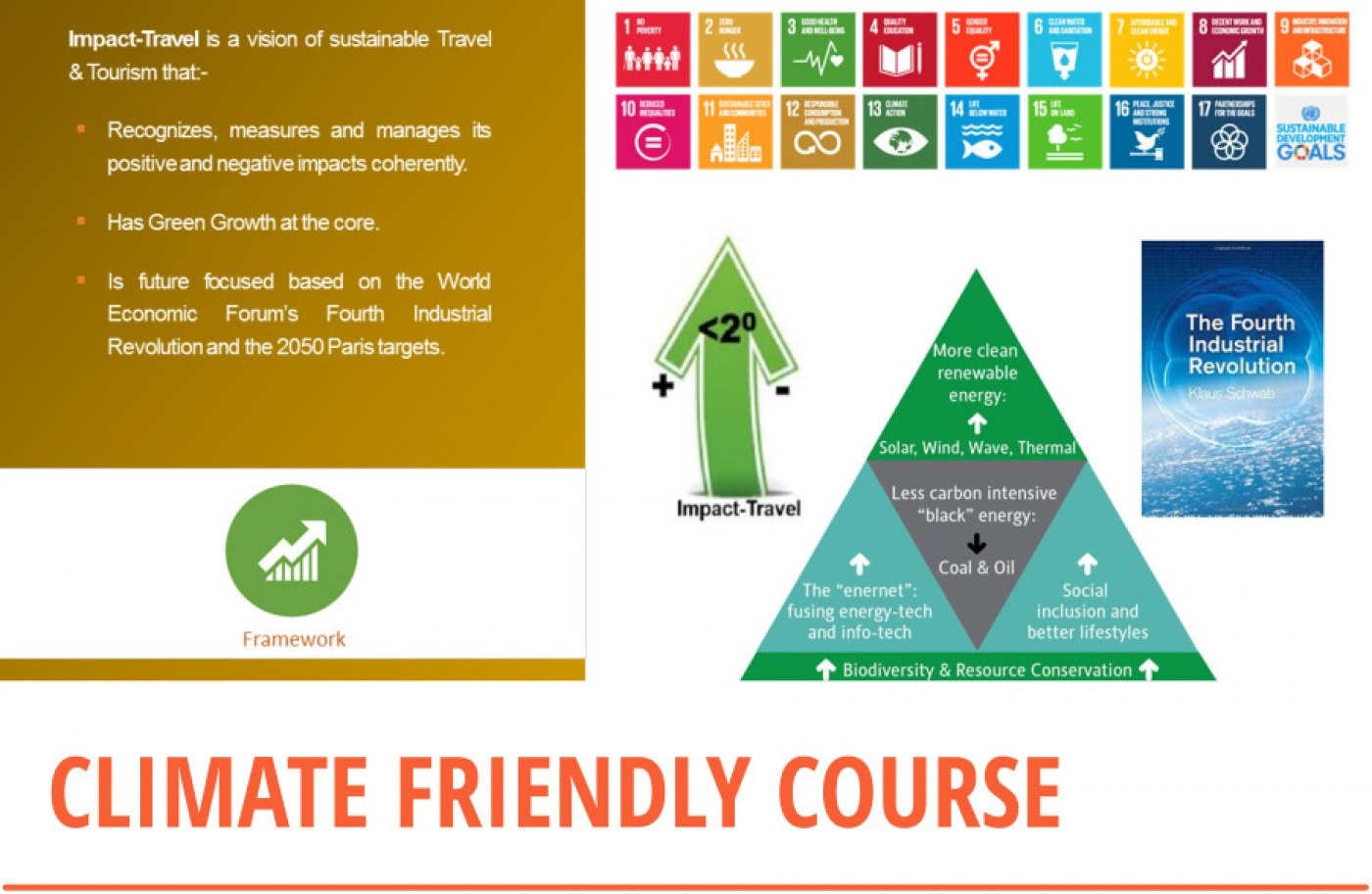 Climate Friendly Travel Course