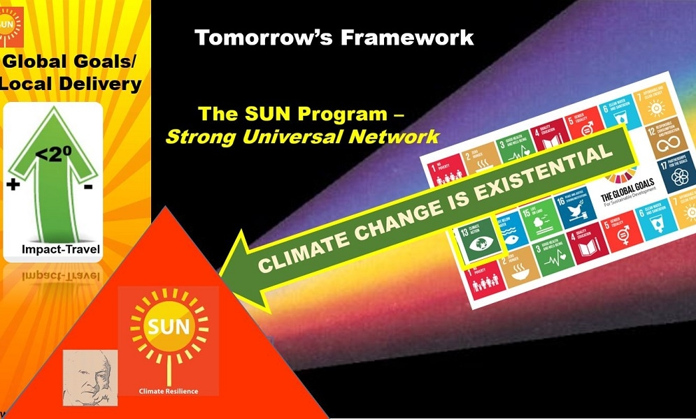 SUN (Strong Universal Network) focusing on eXistential in 2017 - the International Year of Sustainable Tourism for Development